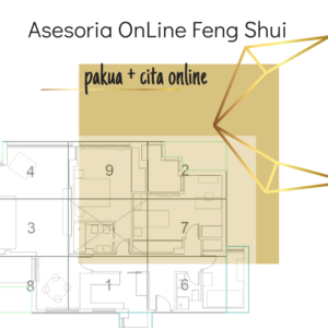 Asesoría online de Feng Shui + PaKua